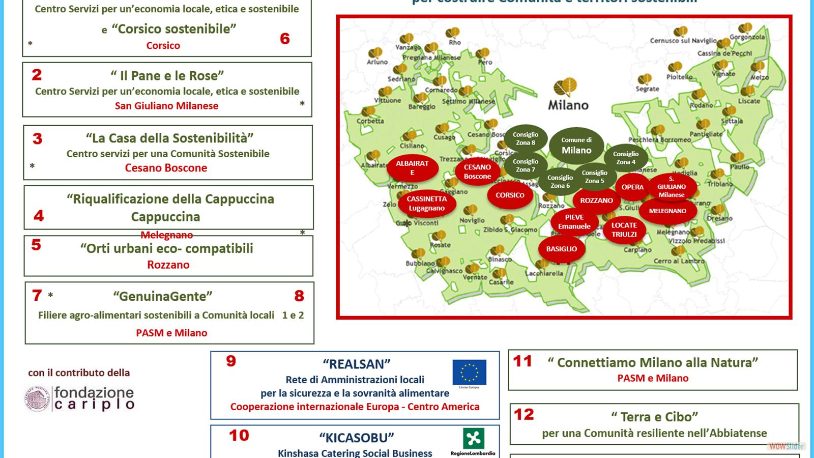 I 13 progetti di Forum Cooperazione e Tecnologia nel Parco Agricolo Sud Milano